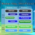 Vista, 7 購入時に注意すべき点